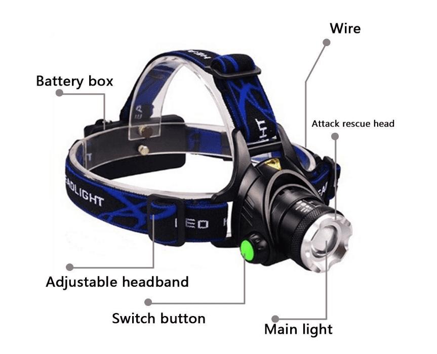 Mifine Led Headlamp- 7