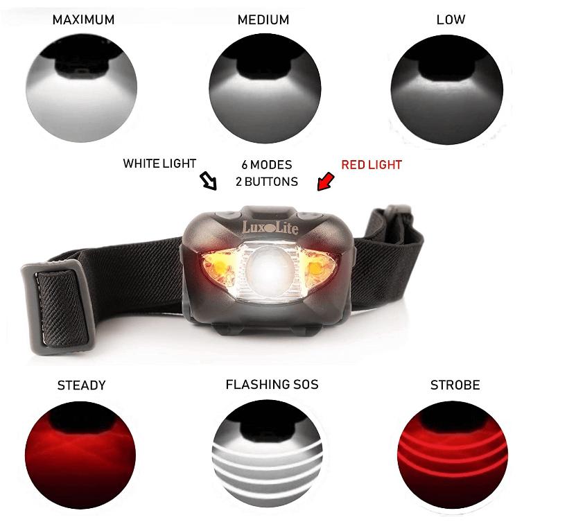 Special DEAL Flashlight Brightest Waterproof